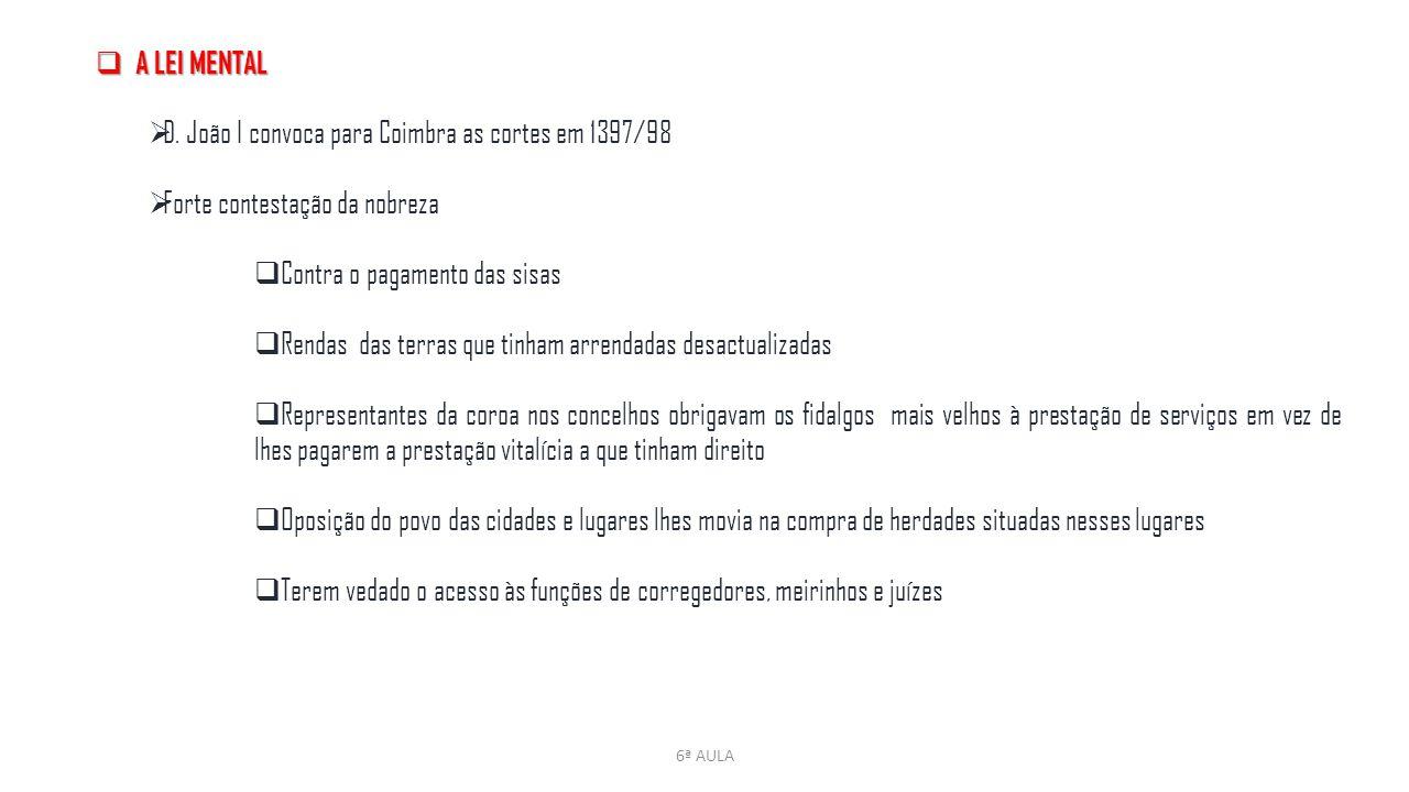  A LEI MENTAL  D. João I convoca para Coimbra as cortes em 1397/98  Forte contestação da nobreza  Contra o pagamento das sisas  Rendas das terras