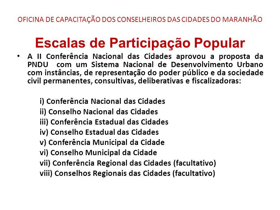 OFICINA DE CAPACITAÇÃO DOS CONSELHEIROS DAS CIDADES DO MARANHÃO Escalas de Participação Popular A II Conferência Nacional das Cidades aprovou a propos