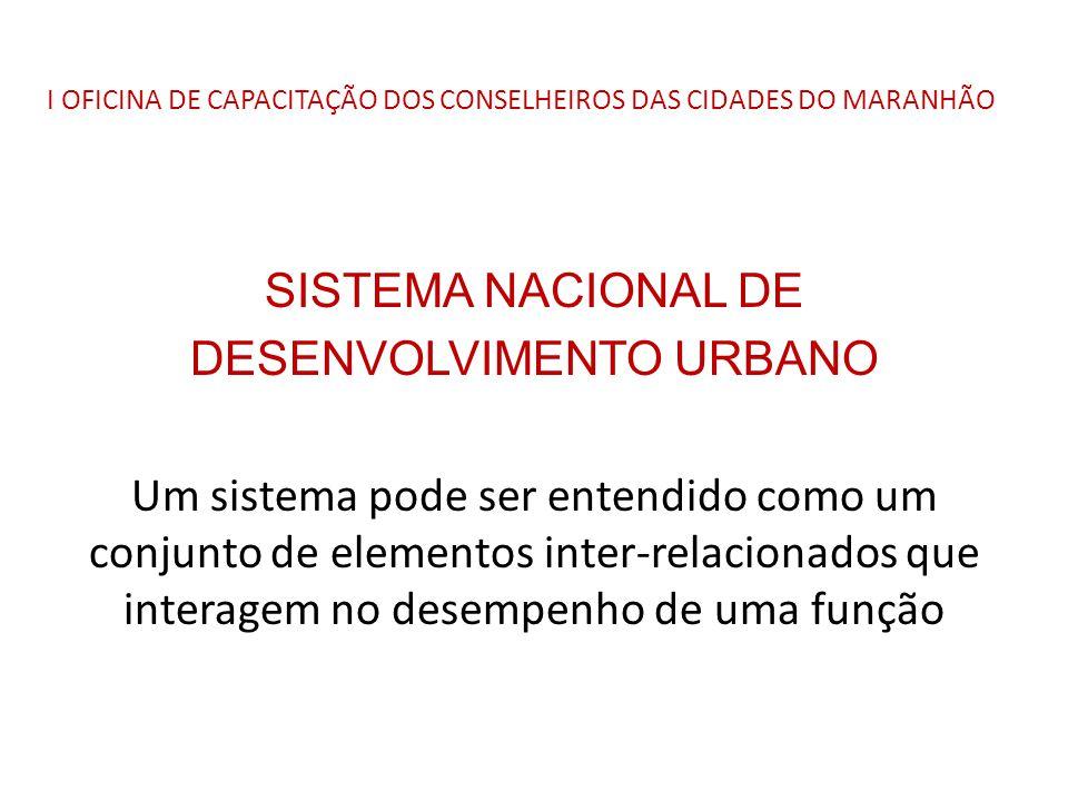 I OFICINA DE CAPACITAÇÃO DOS CONSELHEIROS DAS CIDADES DO MARANHÃO SISTEMA NACIONAL DE DESENVOLVIMENTO URBANO Um sistema pode ser entendido como um con