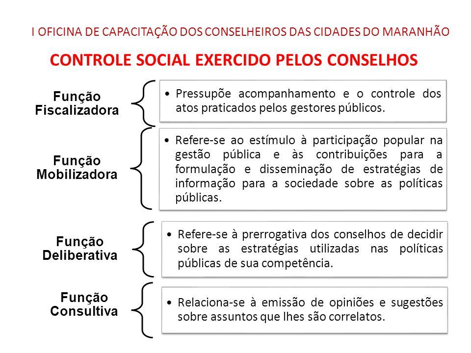 I OFICINA DE CAPACITAÇÃO DOS CONSELHEIROS DAS CIDADES DO MARANHÃO CONTROLE SOCIAL EXERCIDO PELOS CONSELHOS Função Fiscalizadora Pressupõe acompanhamen