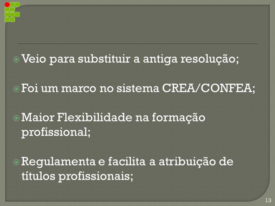  Veio para substituir a antiga resolução;  Foi um marco no sistema CREA/CONFEA;  Maior Flexibilidade na formação profissional;  Regulamenta e facilita a atribuição de títulos profissionais; 13