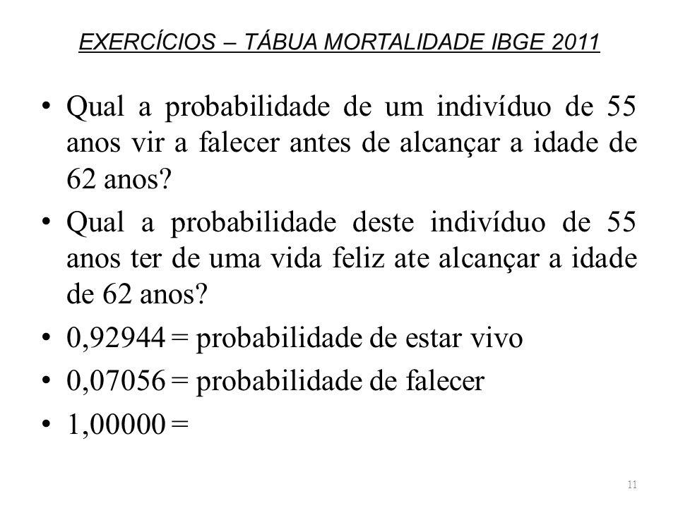 EXERCÍCIOS – TÁBUA MORTALIDADE IBGE 2011 Qual a probabilidade de um indivíduo de 55 anos vir a falecer antes de alcançar a idade de 62 anos? Qual a pr