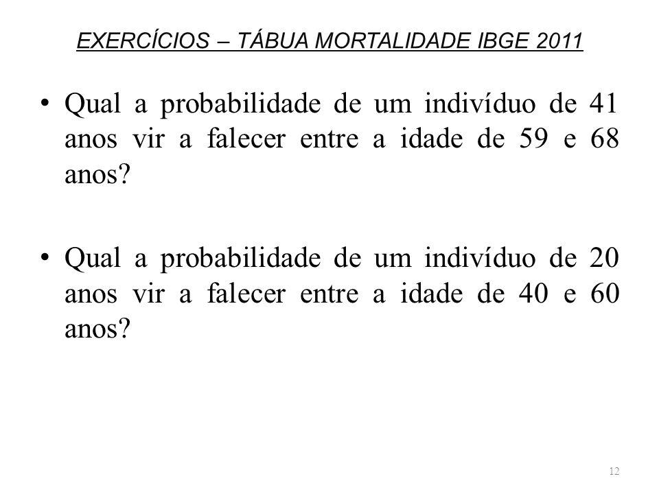 EXERCÍCIOS – TÁBUA MORTALIDADE IBGE 2011 Qual a probabilidade de um indivíduo de 41 anos vir a falecer entre a idade de 59 e 68 anos? Qual a probabili
