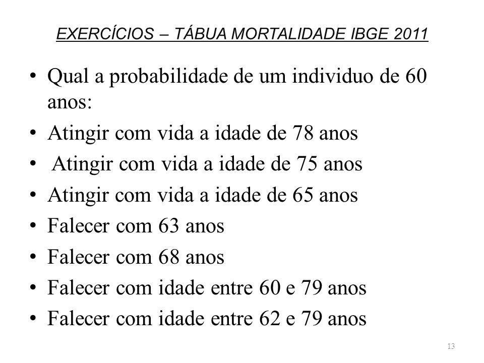 EXERCÍCIOS – TÁBUA MORTALIDADE IBGE 2011 Qual a probabilidade de um individuo de 60 anos: Atingir com vida a idade de 78 anos Atingir com vida a idade