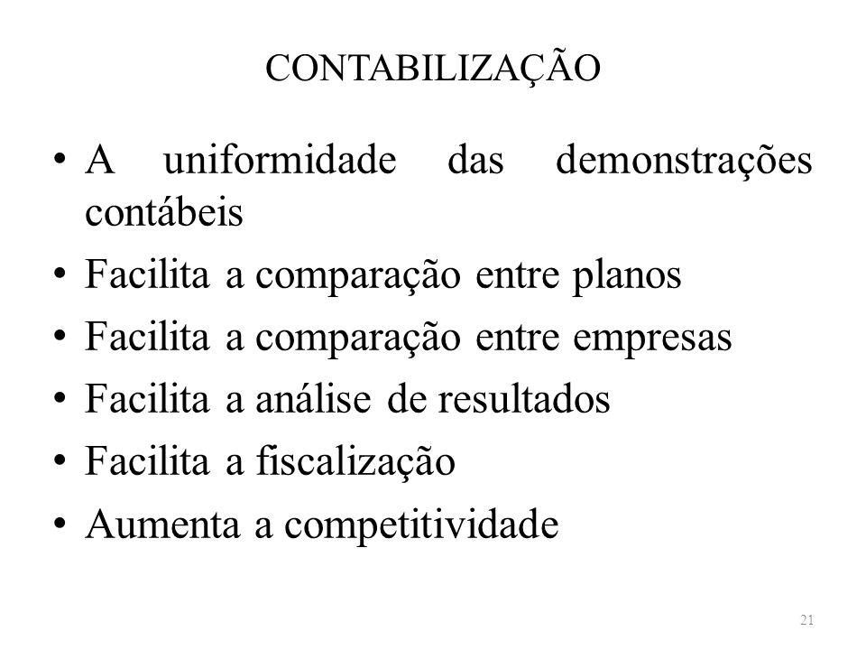 CONTABILIZAÇÃO A uniformidade das demonstrações contábeis Facilita a comparação entre planos Facilita a comparação entre empresas Facilita a análise d