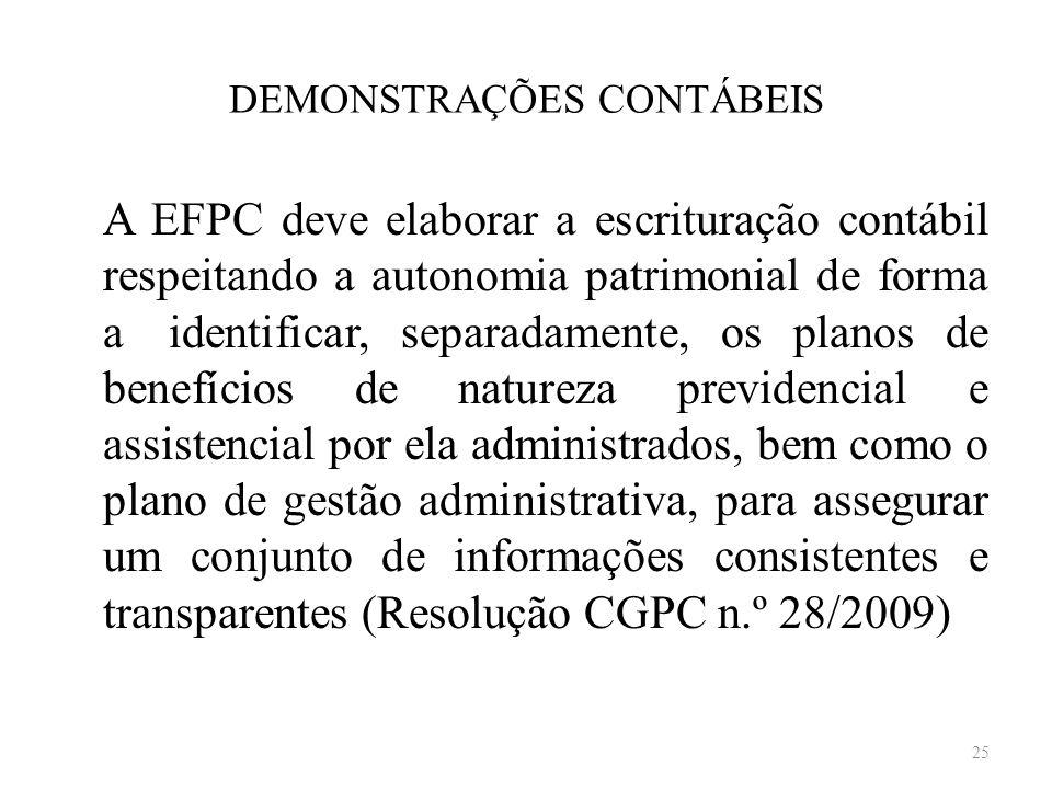 DEMONSTRAÇÕES CONTÁBEIS A EFPC deve elaborar a escrituração contábil respeitando a autonomia patrimonial de forma a identificar, separadamente, os pla