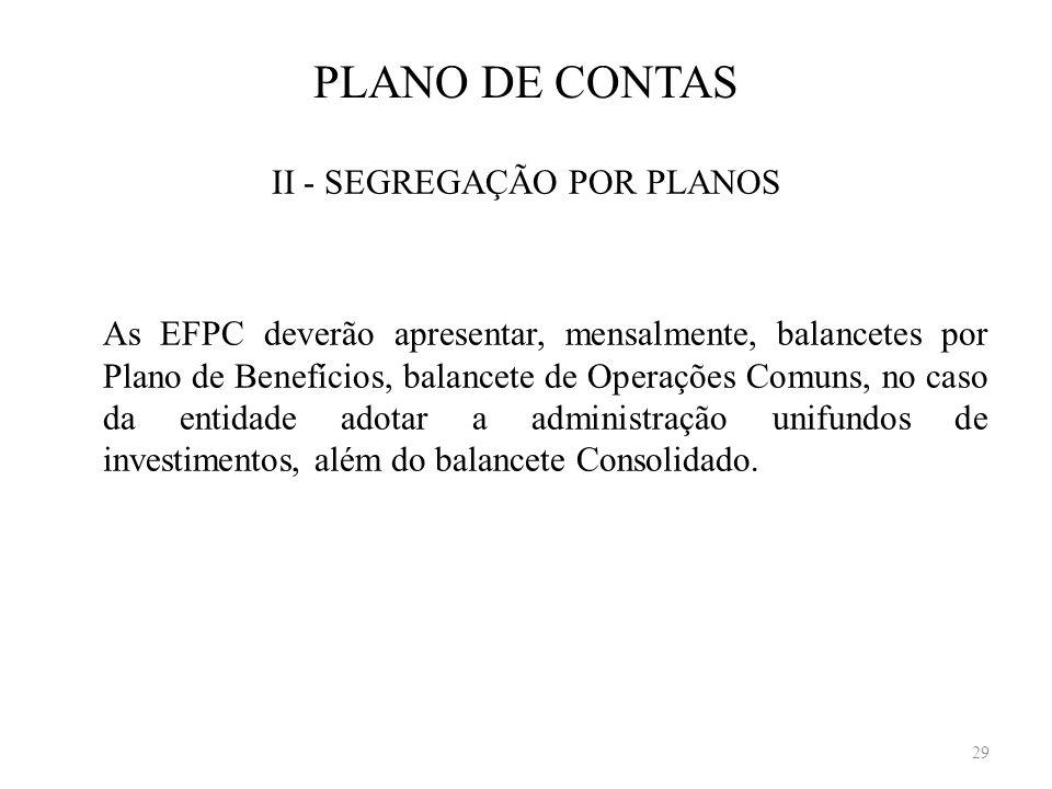 PLANO DE CONTAS II - SEGREGAÇÃO POR PLANOS As EFPC deverão apresentar, mensalmente, balancetes por Plano de Benefícios, balancete de Operações Comuns,