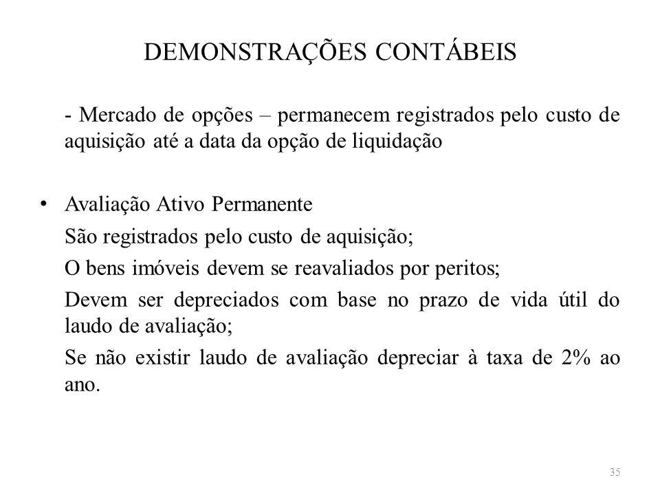 DEMONSTRAÇÕES CONTÁBEIS - Mercado de opções – permanecem registrados pelo custo de aquisição até a data da opção de liquidação Avaliação Ativo Permane