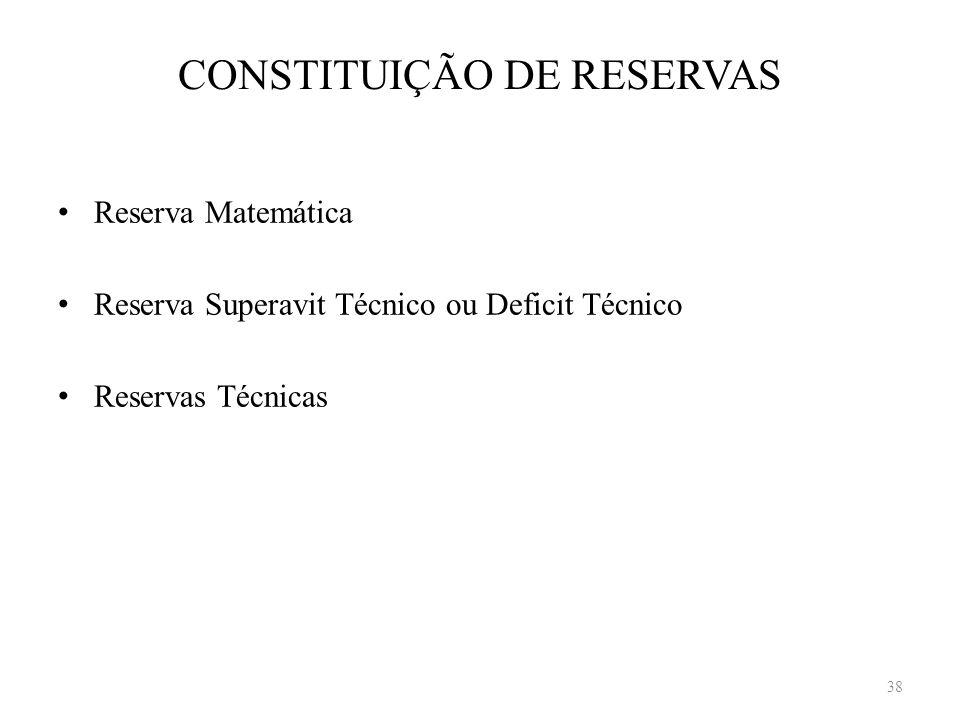 CONSTITUIÇÃO DE RESERVAS Reserva Matemática Reserva Superavit Técnico ou Deficit Técnico Reservas Técnicas 38