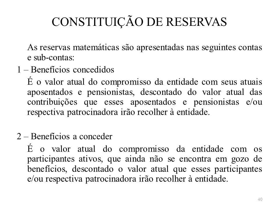 CONSTITUIÇÃO DE RESERVAS As reservas matemáticas são apresentadas nas seguintes contas e sub-contas: 1 – Benefícios concedidos É o valor atual do comp