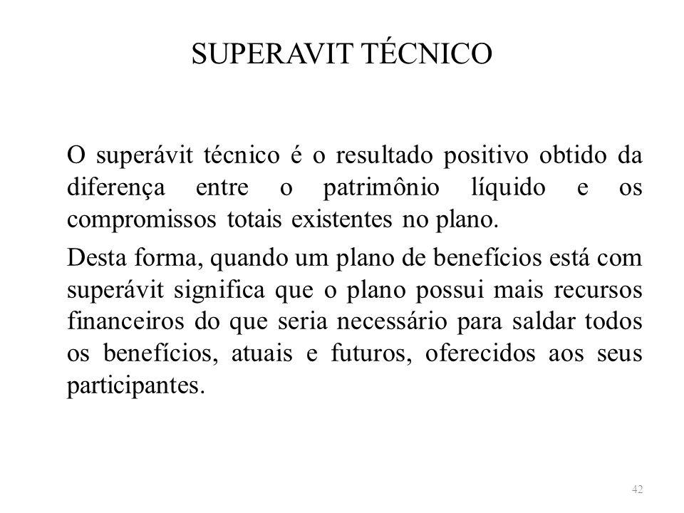 SUPERAVIT TÉCNICO O superávit técnico é o resultado positivo obtido da diferença entre o patrimônio líquido e os compromissos totais existentes no pla