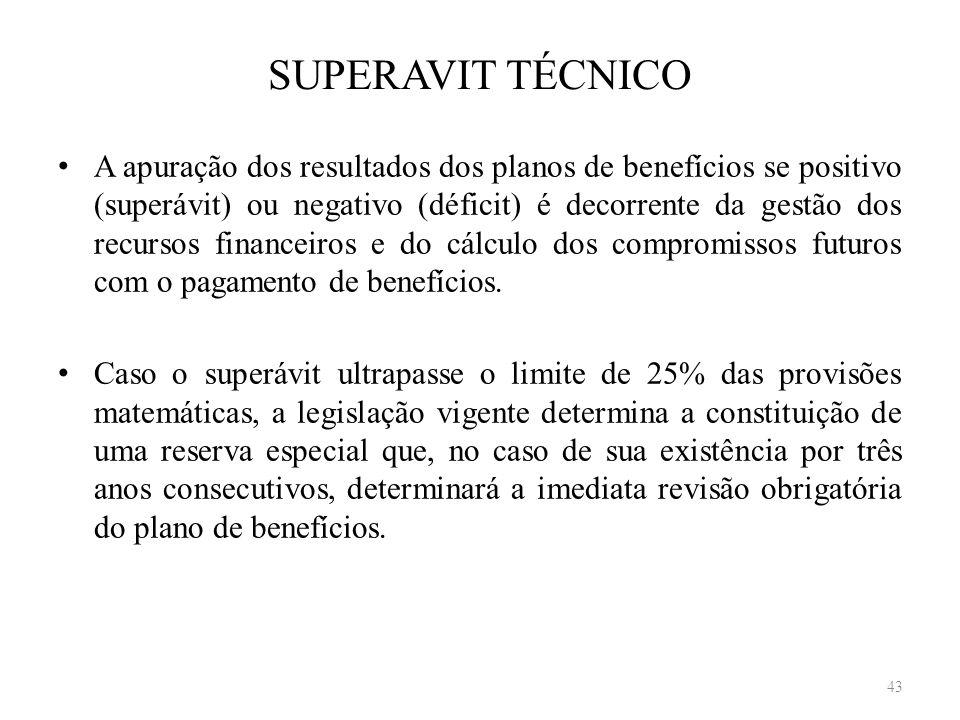 SUPERAVIT TÉCNICO A apuração dos resultados dos planos de benefícios se positivo (superávit) ou negativo (déficit) é decorrente da gestão dos recursos