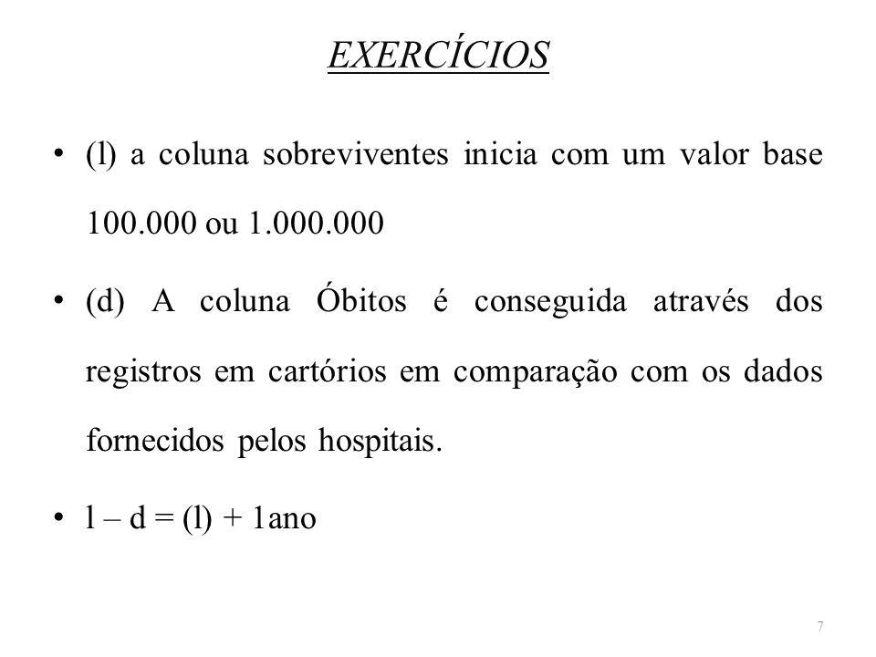 EXERCÍCIOS (l) a coluna sobreviventes inicia com um valor base 100.000 ou 1.000.000 (d) A coluna Óbitos é conseguida através dos registros em cartório