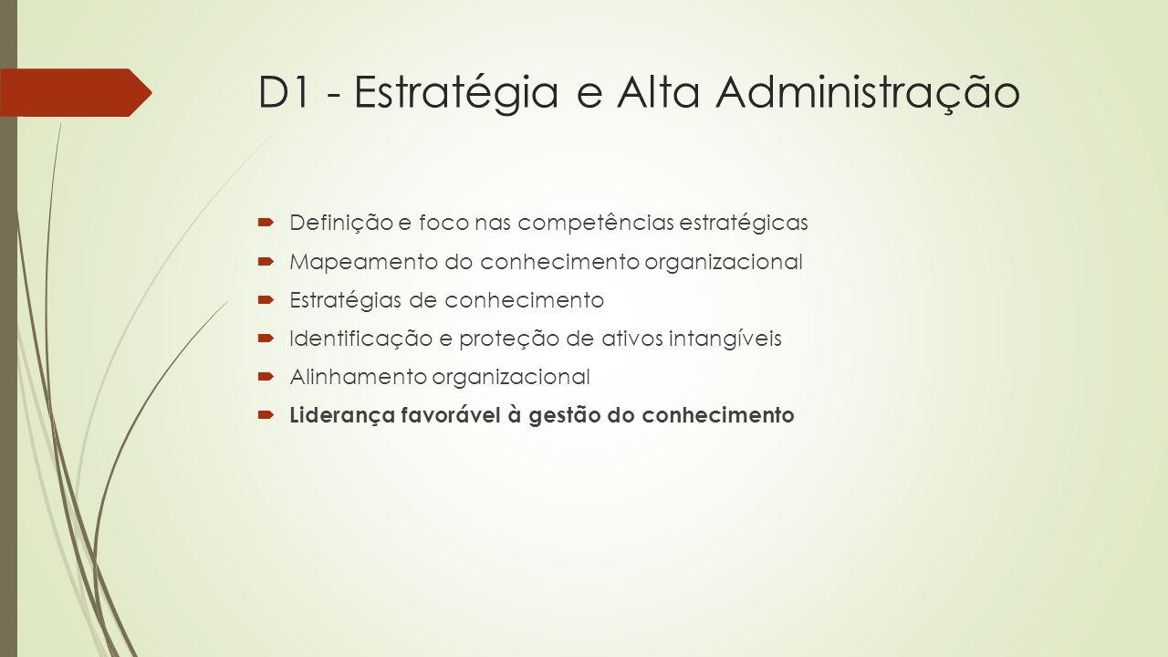 D2 - Cultura Organizacional  Valores Organizacionais  Comportamentos valorizados  Confiança  Aprendizado  Colaboração  Inovação  Perspectiva Sistêmica