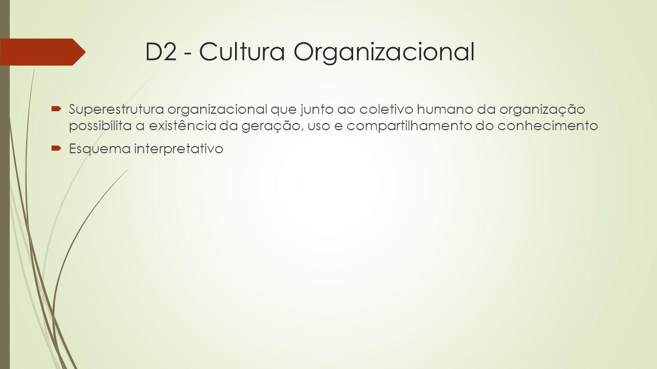 Bibliografia TERRA, J.C. C. Gestão do Conhecimento : o grande desafio empresarial.