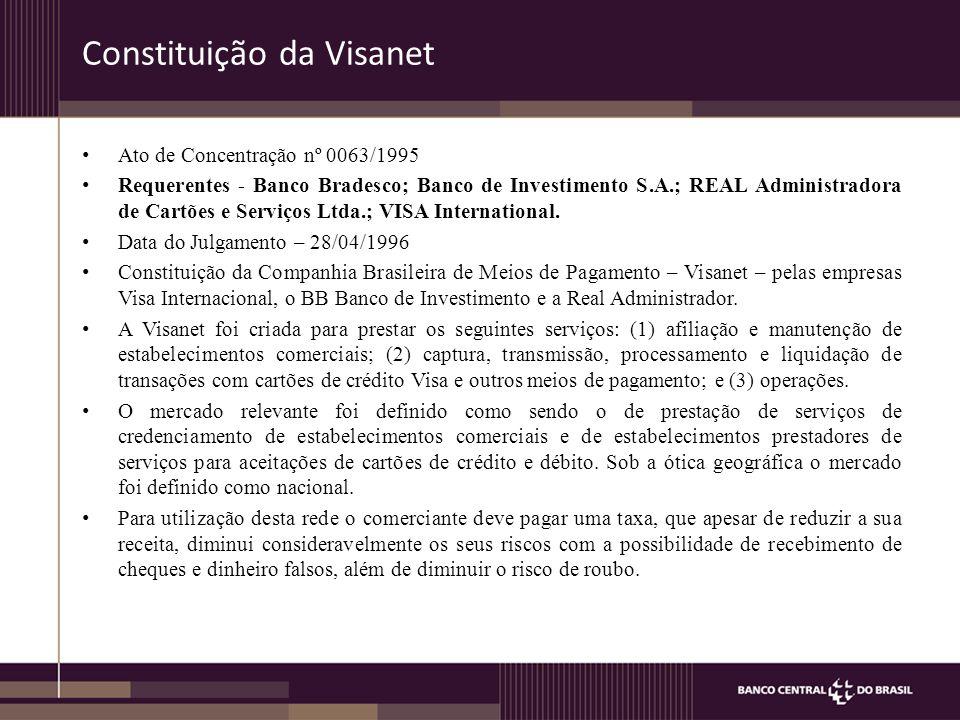 Constituição da Visanet Ato de Concentração nº 0063/1995 Requerentes - Banco Bradesco; Banco de Investimento S.A.; REAL Administradora de Cartões e Serviços Ltda.; VISA International.