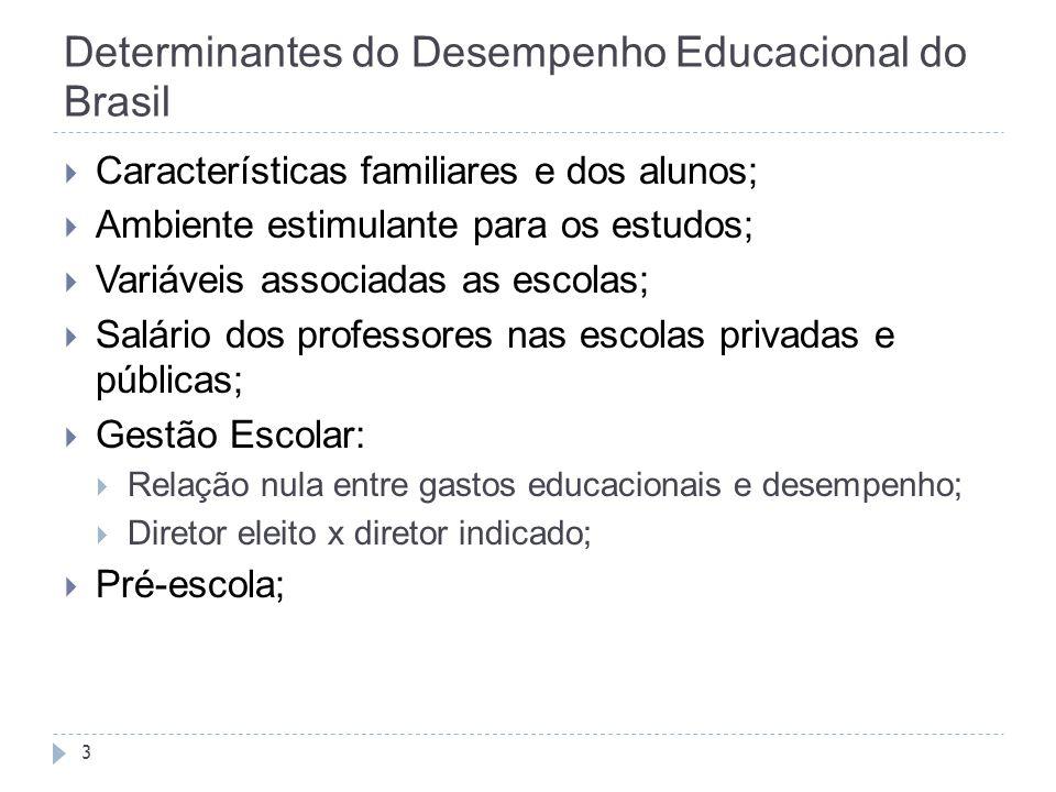 Determinantes do Desempenho Educacional do Brasil 3  Características familiares e dos alunos;  Ambiente estimulante para os estudos;  Variáveis ass