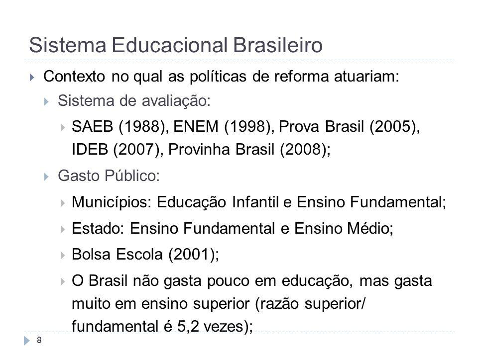 Sistema Educacional Brasileiro 8  Contexto no qual as políticas de reforma atuariam:  Sistema de avaliação:  SAEB (1988), ENEM (1998), Prova Brasil