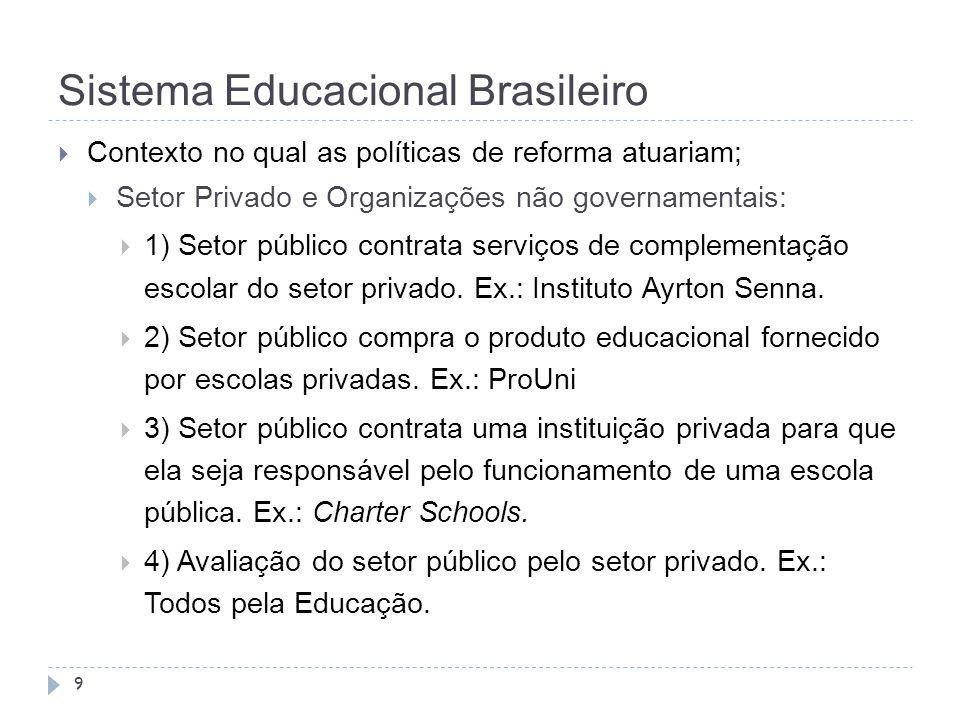 Sistema Educacional Brasileiro 9  Contexto no qual as políticas de reforma atuariam;  Setor Privado e Organizações não governamentais:  1) Setor pú