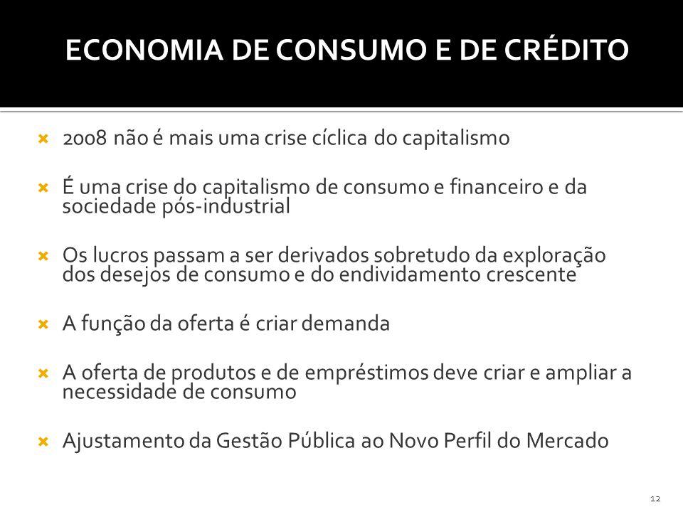 ECONOMIA DE CONSUMO E DE CRÉDITO  2008 não é mais uma crise cíclica do capitalismo  É uma crise do capitalismo de consumo e financeiro e da sociedad