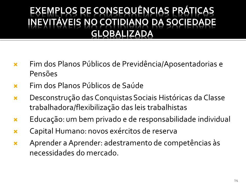  Fim dos Planos Públicos de Previdência/Aposentadorias e Pensões  Fim dos Planos Públicos de Saúde  Desconstrução das Conquistas Sociais Históricas
