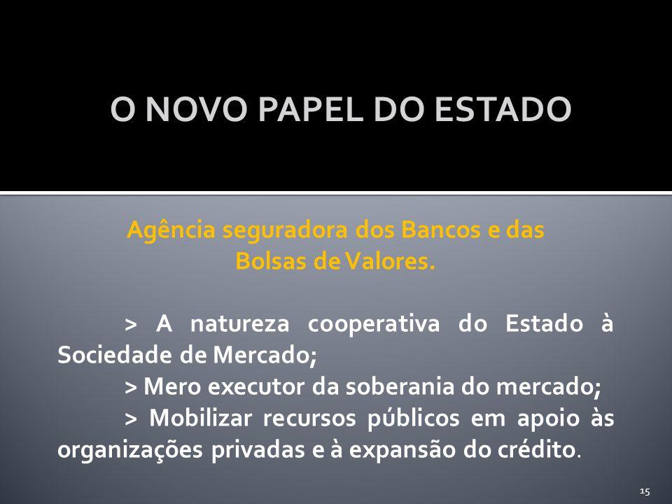 O NOVO PAPEL DO ESTADO Agência seguradora dos Bancos e das Bolsas de Valores. > A natureza cooperativa do Estado à Sociedade de Mercado; > Mero execut