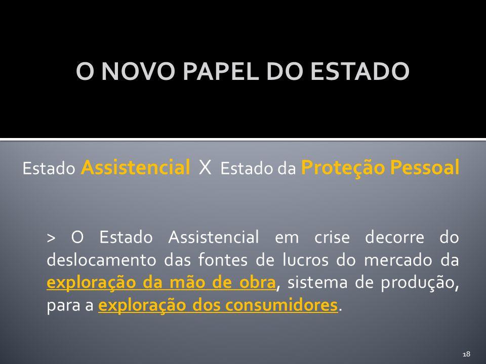 O NOVO PAPEL DO ESTADO Estado Assistencial X Estado da Proteção Pessoal > O Estado Assistencial em crise decorre do deslocamento das fontes de lucros