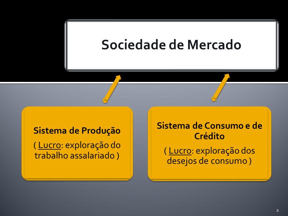 2 Sociedade de Mercado Sistema de Consumo e de Crédito ( Lucro: exploração dos desejos de consumo ) Sistema de Consumo e de Crédito ( Lucro: exploração dos desejos de consumo ) Sistema de Produção ( Lucro: exploração do trabalho assalariado ) Sistema de Produção ( Lucro: exploração do trabalho assalariado )