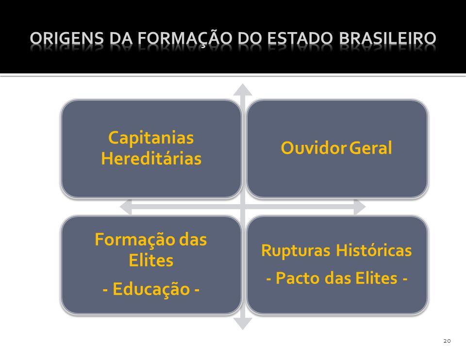 Capitanias Hereditárias Ouvidor Geral Formação das Elites - Educação - Rupturas Históricas - Pacto das Elites - 20
