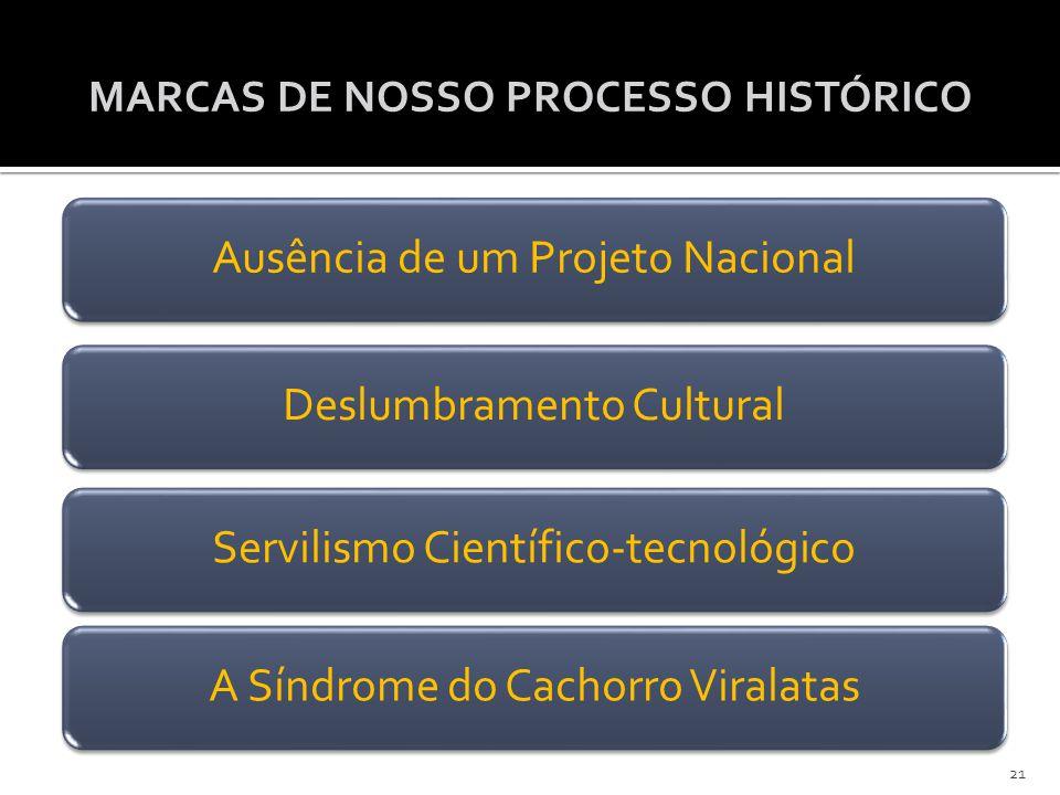 MARCAS DE NOSSO PROCESSO HISTÓRICO Ausência de um Projeto Nacional Deslumbramento Cultural Servilismo Científico-tecnológicoA Síndrome do Cachorro Viralatas 21