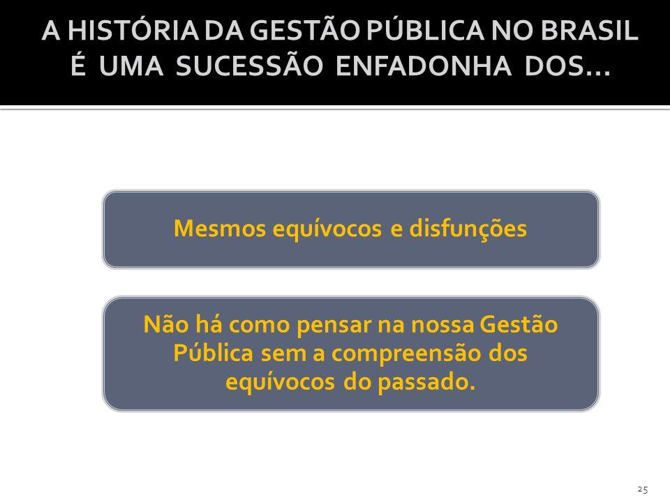 A HISTÓRIA DA GESTÃO PÚBLICA NO BRASIL É UMA SUCESSÃO ENFADONHA DOS... Mesmos equívocos e disfunções Não há como pensar na nossa Gestão Pública sem a