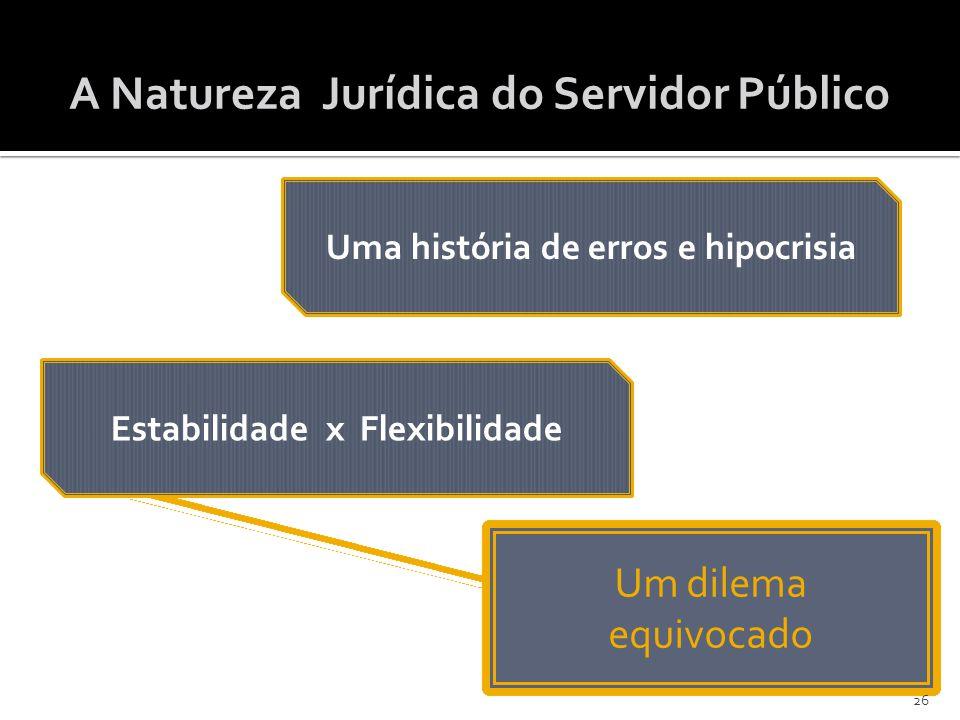 A Natureza Jurídica do Servidor Público Uma história de erros e hipocrisia Um dilema equivocado 26 Estabilidade x Flexibilidade