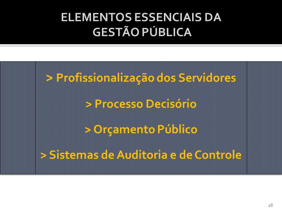 ELEMENTOS ESSENCIAIS DA GESTÃO PÚBLICA > Profissionalização dos Servidores > Processo Decisório > Orçamento Público > Sistemas de Auditoria e de Controle > Profissionalização dos Servidores > Processo Decisório > Orçamento Público > Sistemas de Auditoria e de Controle 28