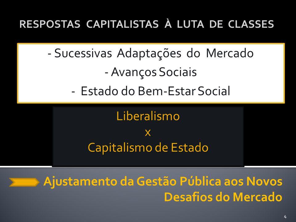 RESPOSTAS CAPITALISTAS À LUTA DE CLASSES - Sucessivas Adaptações do Mercado - Avanços Sociais - Estado do Bem-Estar Social Liberalismox Capitalismo de Estado 4 Ajustamento da Gestão Pública aos Novos Desafios do Mercado