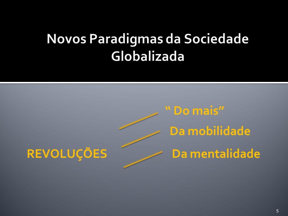 """5 REVOLUÇÕESDa mentalidade Da mobilidade """" Do mais"""""""