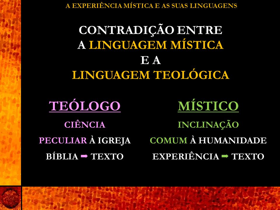 A EXPERIÊNCIA MÍSTICA E AS SUAS LINGUAGENS CONTRADIÇÃO ENTRE A LINGUAGEM MÍSTICA E A LINGUAGEM TEOLÓGICA TEÓLOGO CIÊNCIA PECULIAR À IGREJA BÍBLIA  TEXTO MÍSTICO INCLINAÇÃO COMUM À HUMANIDADE EXPERIÊNCIA  TEXTO