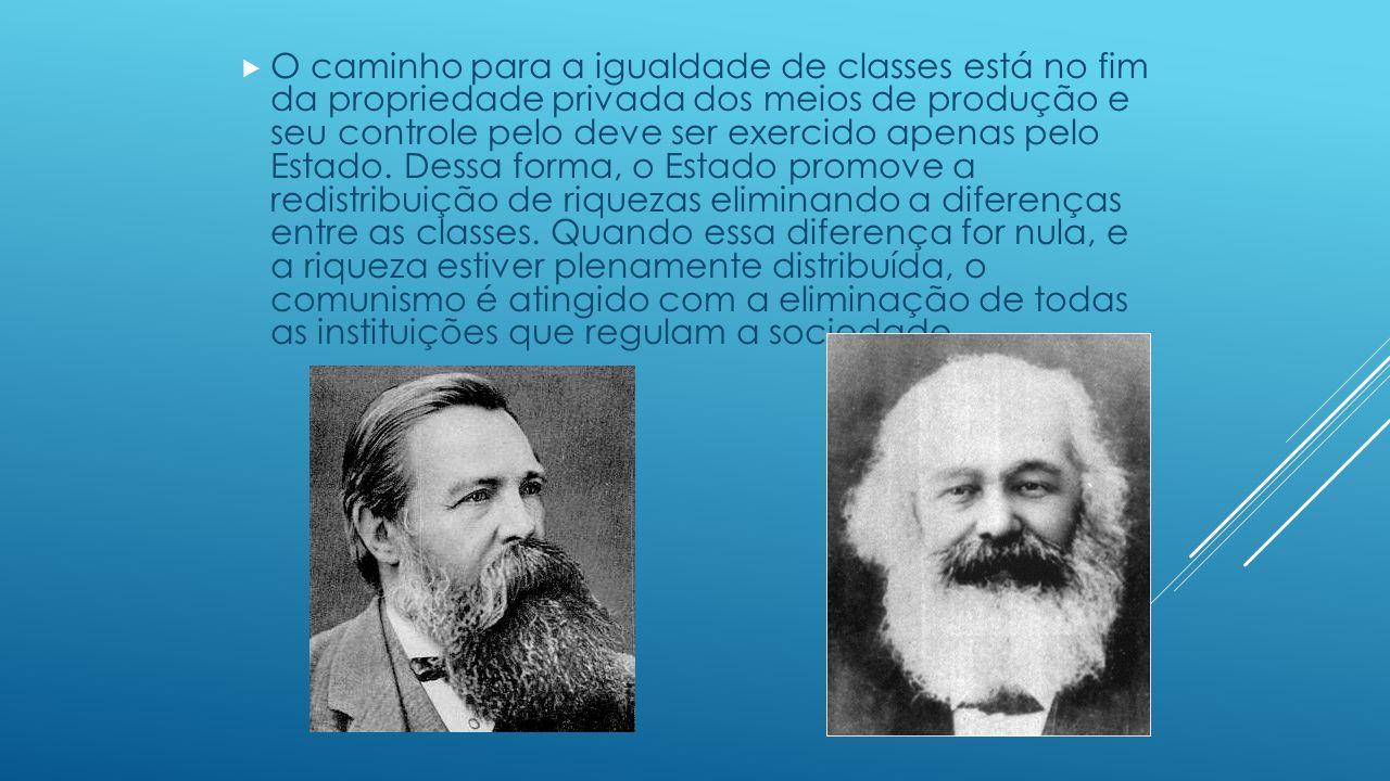 ANARQUISMO  Doutrina defensora da inexistência de governos  Principais defensores: Bakunin e Kropotkin  Defendiam o Estado como origem dos males da sociedade, pregando a formação de pequenas comunidades cooperativas de subsistência