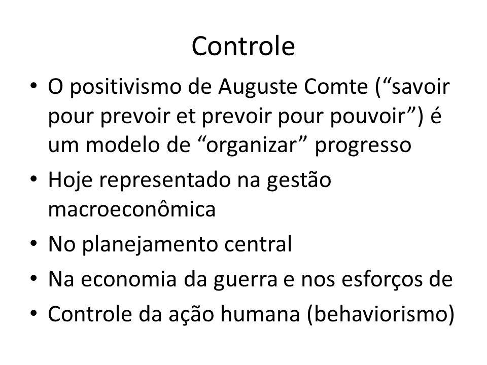 Controle O positivismo de Auguste Comte ( savoir pour prevoir et prevoir pour pouvoir ) é um modelo de organizar progresso Hoje representado na gestão macroeconômica No planejamento central Na economia da guerra e nos esforços de Controle da ação humana (behaviorismo)