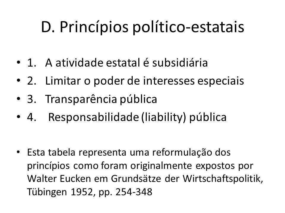 D. Princípios político-estatais 1. A atividade estatal é subsidiária 2.
