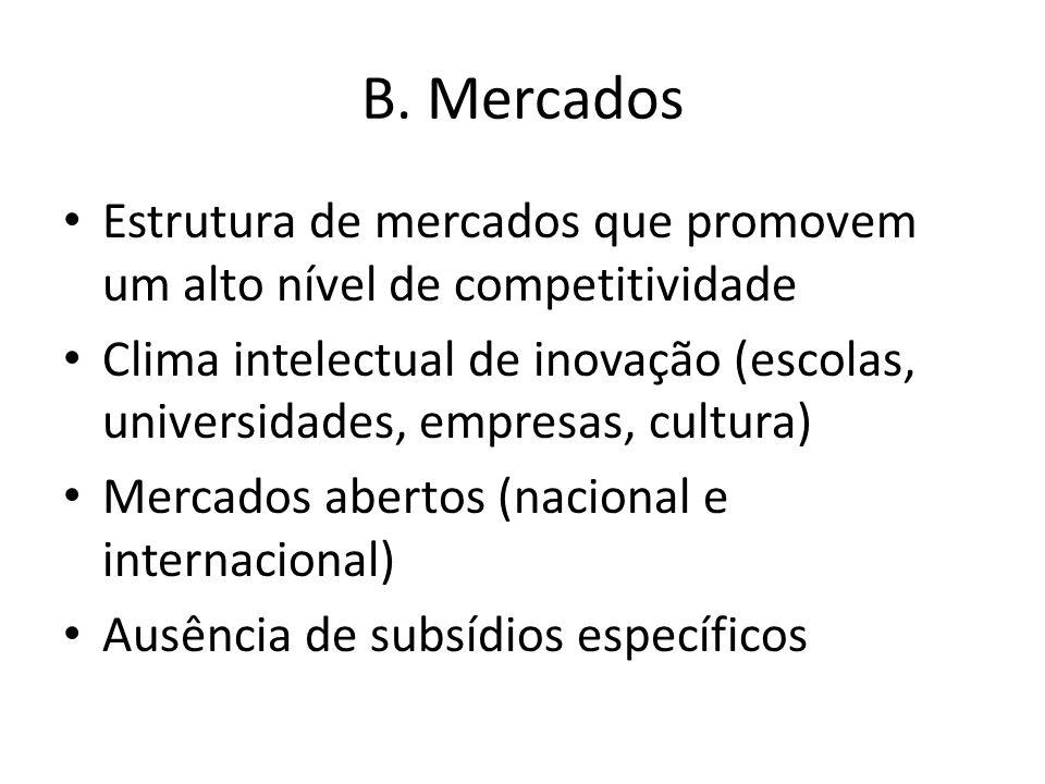 B. Mercados Estrutura de mercados que promovem um alto nível de competitividade Clima intelectual de inovação (escolas, universidades, empresas, cultu