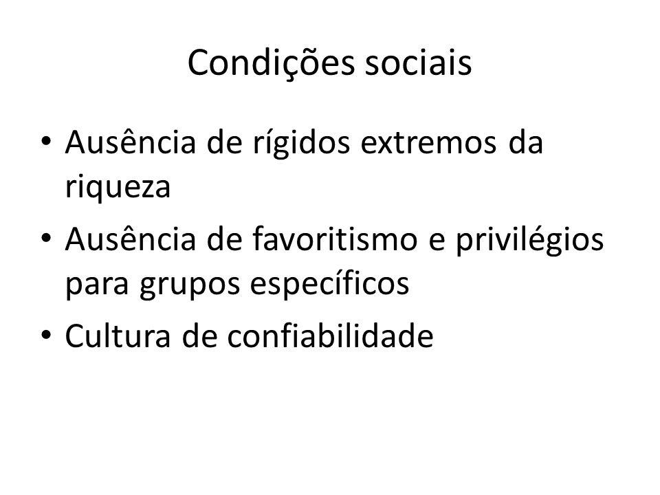 Condições sociais Ausência de rígidos extremos da riqueza Ausência de favoritismo e privilégios para grupos específicos Cultura de confiabilidade