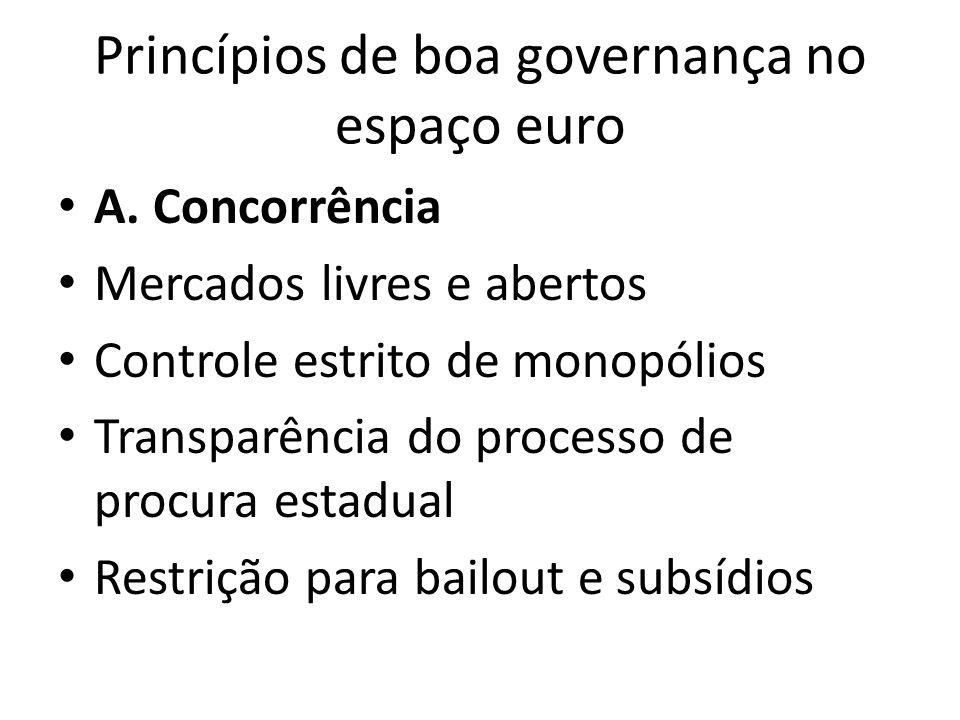 Princípios de boa governança no espaço euro A.