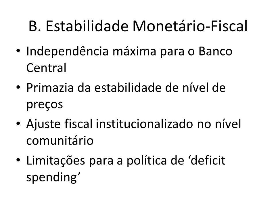 B. Estabilidade Monetário-Fiscal Independência máxima para o Banco Central Primazia da estabilidade de nível de preços Ajuste fiscal institucionalizad