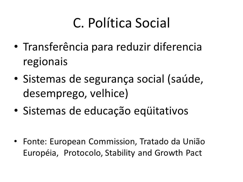 C. Política Social Transferência para reduzir diferencia regionais Sistemas de segurança social (saúde, desemprego, velhice) Sistemas de educação eqüi
