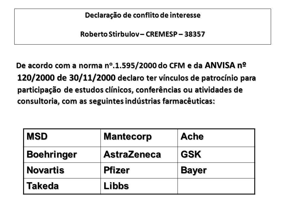 Declaração de conflito de interesse Roberto Stirbulov – CREMESP – 38357 De acordo com a norma n o.1.595/2000 do CFM e da ANVISA nº 120/2000 de 30/11/2