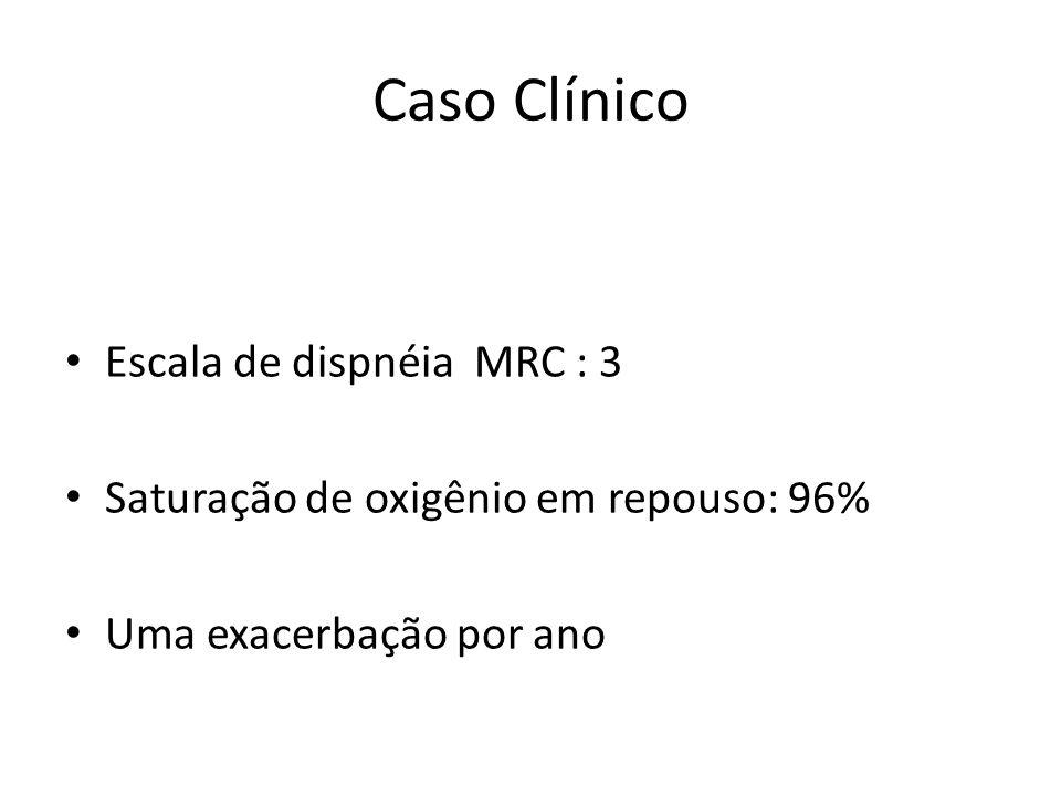 Caso Clínico Escala de dispnéia MRC : 3 Saturação de oxigênio em repouso: 96% Uma exacerbação por ano