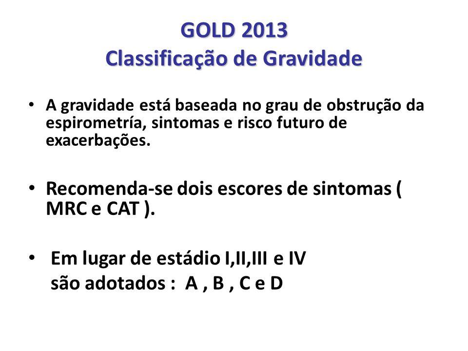 GOLD 2013 Classificação de Gravidade A gravidade está baseada no grau de obstrução da espirometría, sintomas e risco futuro de exacerbações. Recomenda