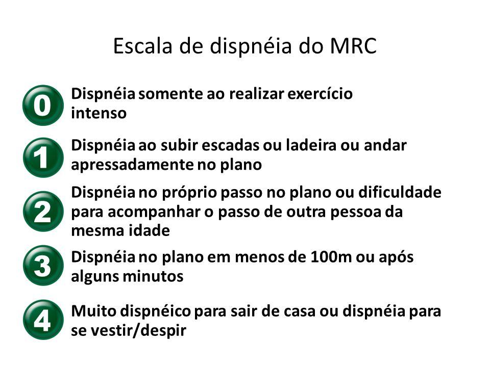 Dispnéia somente ao realizar exercício intenso Escala de dispnéia do MRC Muito dispnéico para sair de casa ou dispnéia para se vestir/despir Dispnéia