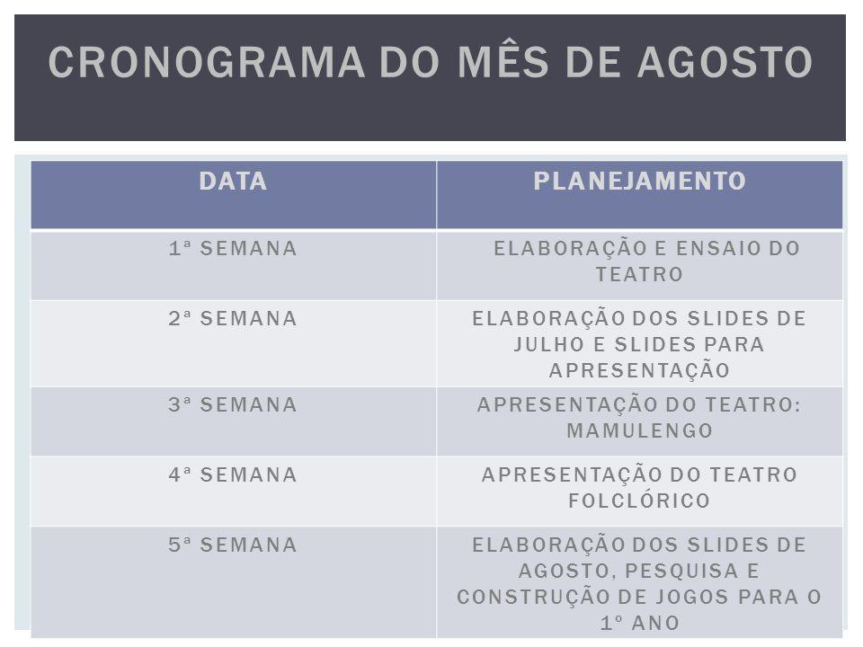 CRONOGRAMA DO MÊS DE AGOSTO DATAPLANEJAMENTO 1ª SEMANA ELABORAÇÃO E ENSAIO DO TEATRO 2ª SEMANAELABORAÇÃO DOS SLIDES DE JULHO E SLIDES PARA APRESENTAÇÃO 3ª SEMANAAPRESENTAÇÃO DO TEATRO: MAMULENGO 4ª SEMANAAPRESENTAÇÃO DO TEATRO FOLCLÓRICO 5ª SEMANAELABORAÇÃO DOS SLIDES DE AGOSTO, PESQUISA E CONSTRUÇÃO DE JOGOS PARA O 1º ANO
