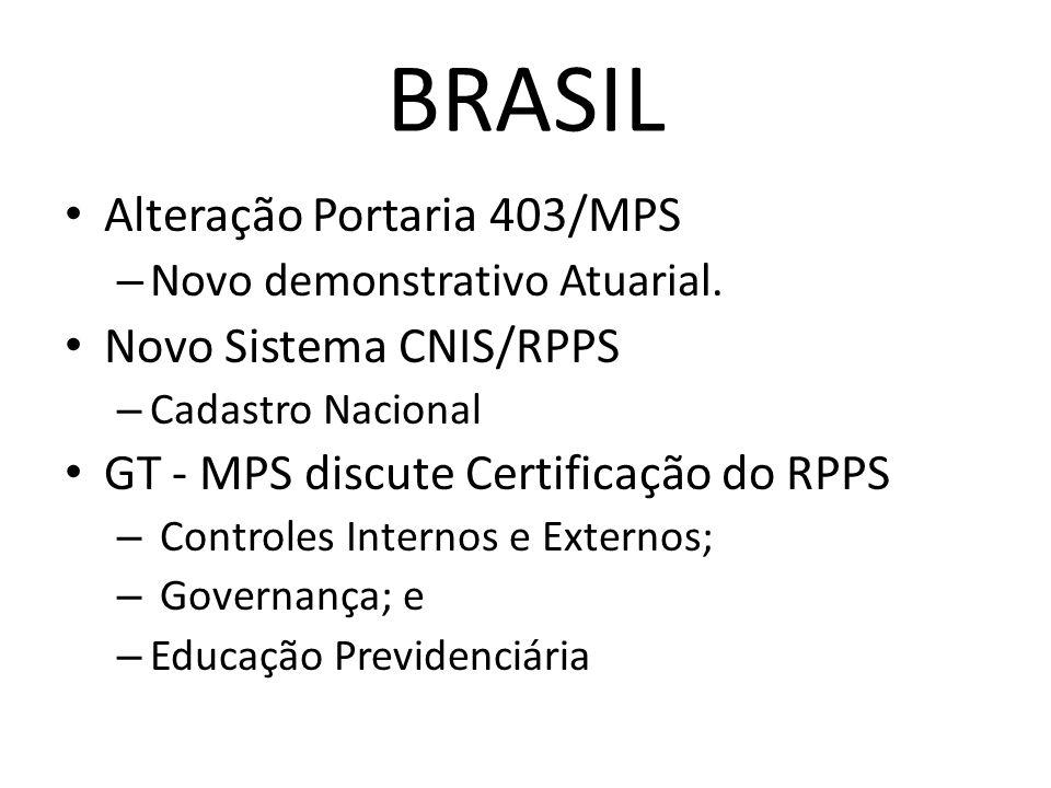 BRASIL Alteração Portaria 403/MPS – Novo demonstrativo Atuarial.